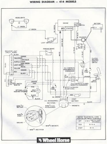 Tractor 1987 400Series OM    Wiring   pdf  19851990