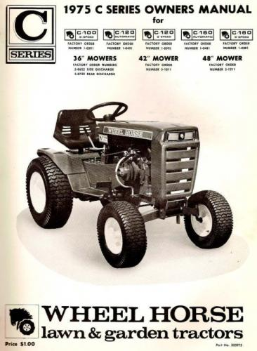 tractor 1975 c 120 om wiring pdf 1973 1977 redsquare diy home electrical wiring diagrams