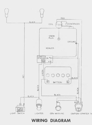 predator 420cc engine starter wiring predator free engine image for user manual