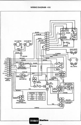 Wheel Horse Ignition Switch Wiring Diagram