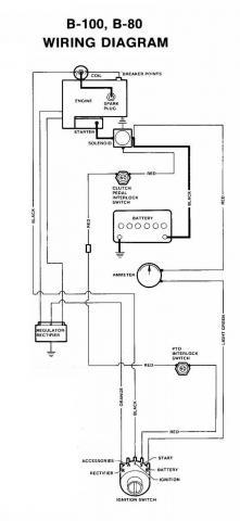 1976 b100 wiring diagram wheel horse electrical redsquare wheel rh wheelhorseforum com wheel horse tractor wiring diagram wheel horse c 160 wiring diagram
