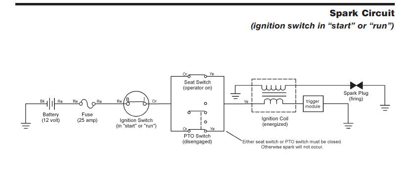416-8_Spark_Circuit.thumb.png.6eb8d567bb551bbde89ed2203b4fbfdd Wheel Horse B Wiring Diagram on