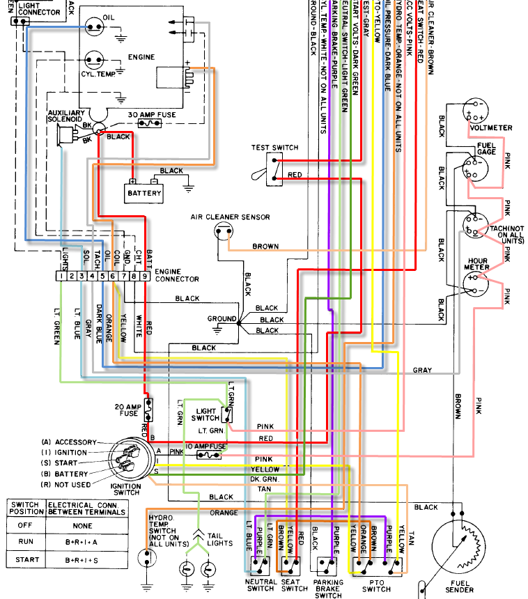 wheel horse ignition switch wiring diagram  wheel  free
