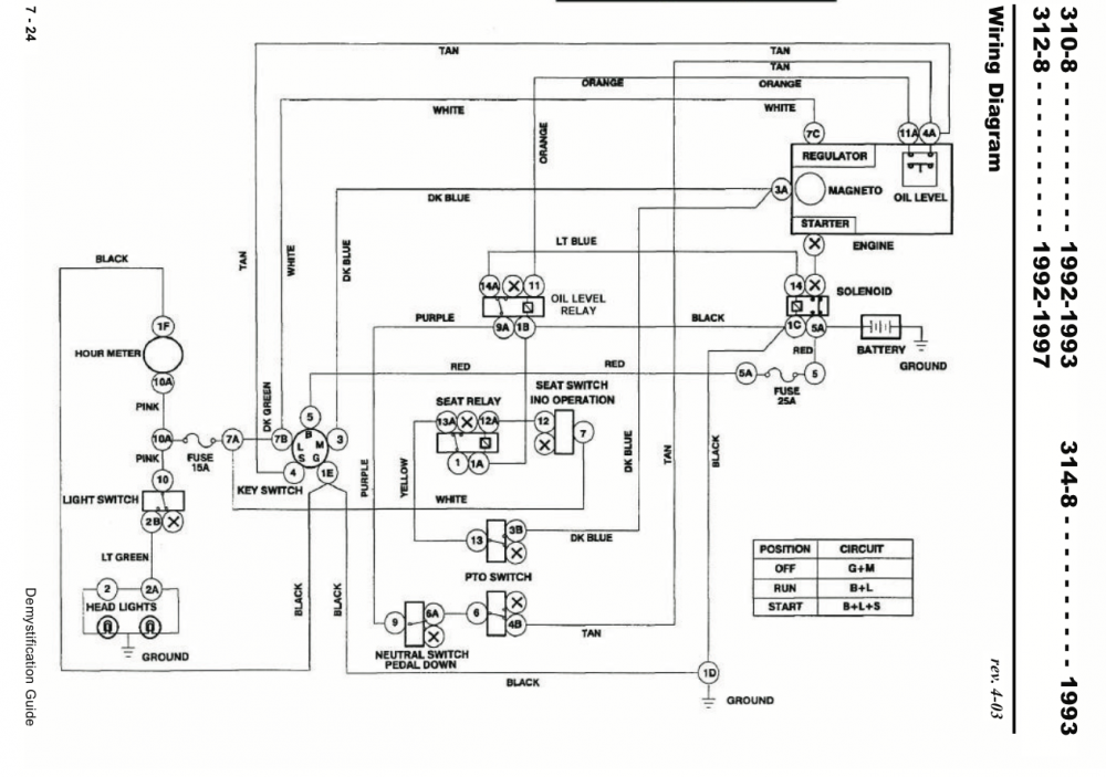 troy bilt electrical wiring diagrams  diagram  auto wiring
