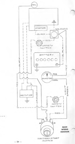 1997 Infiniti Qx4 Wiring Diagram And Electrical System Service And Troubleshooting together with RotaxChargeSys additionally Electrical Symbols On A Voltmeter further Wiring 3 Wire Voltmeter in addition Wiring Diagram For Ammeter 1966 Corvette. on amp meter wiring diagram