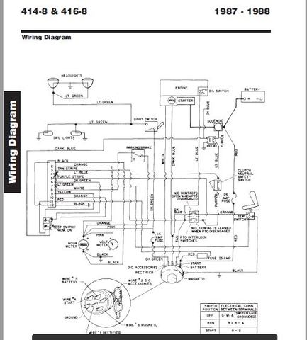 briggs wiring diagram briggs and stratton wiring diagram 16 hp briggs kohler courage wiring diagram kohler image about wiring