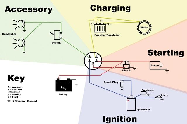 rewiring 73 c series help wheel electrical redsquare wheel forum