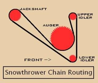 throwerchain.jpg