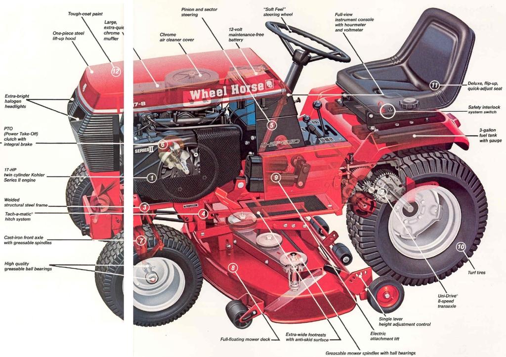1985 1986 417 8 literature brochures memorabilia redsquare rh wheelhorseforum com 1986 Wheel Horse Garden Tractor Wheel Horse Tractor Emblems