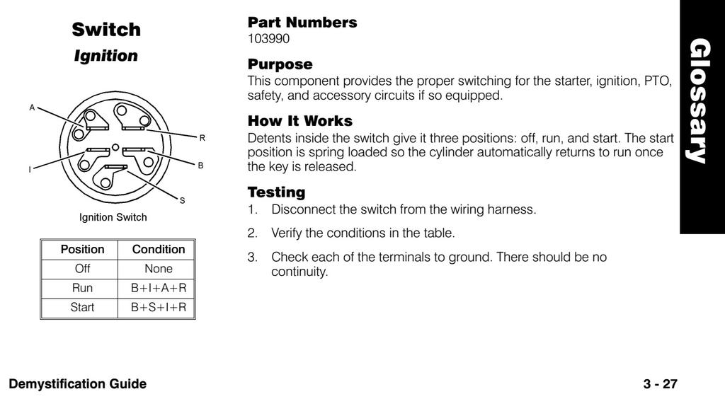 Switch Ignition 103990.jpg