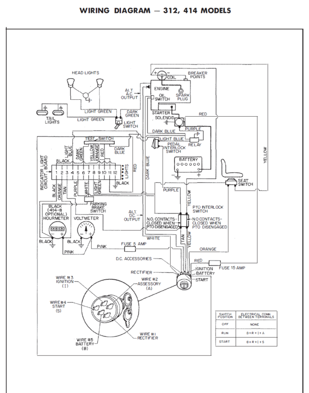 Amazing Kohler Command Wiring Diagrams Photos ufc204 – Kohler K181s Engine Wiring Diagrams