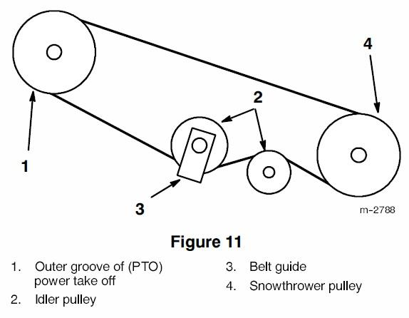 C-Series snowthrower belt routing.jpg