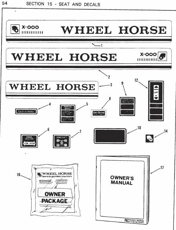 Tractor 1983 decals2.jpg