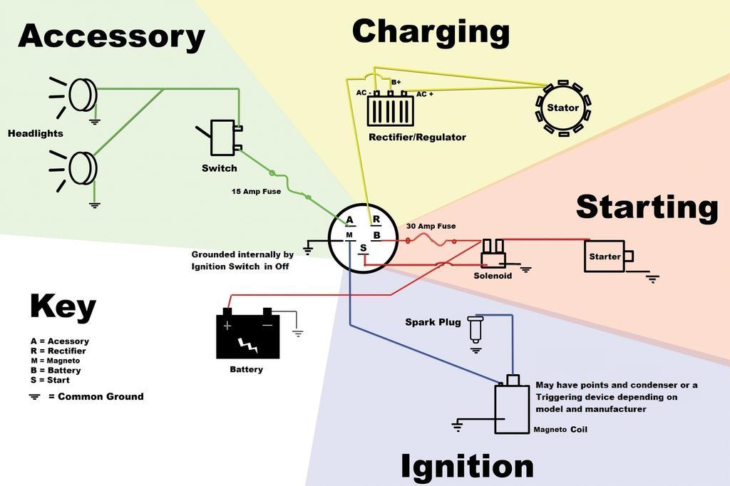 5a4234b9b1b05_Mag.ignitiontractor-wiring.jpg.8840b68c2b8a8b1401db101326ebb662.jpg