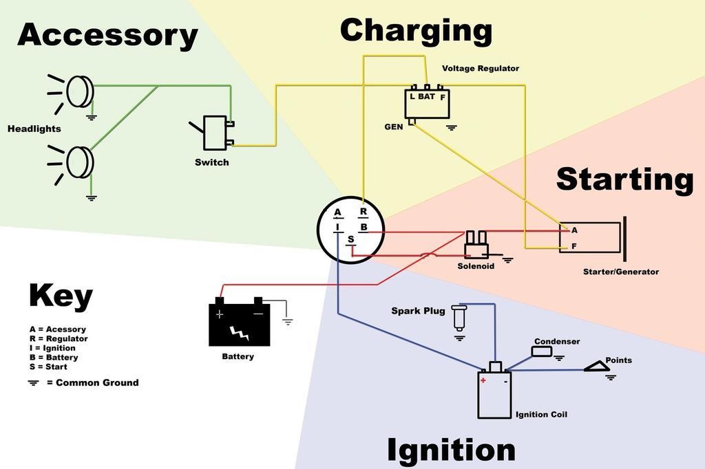 5a66344dde287_wiring-starter-generatorwithbatteryignition.jpg.6ac8651f0a88628499393ed7545493d0.jpg