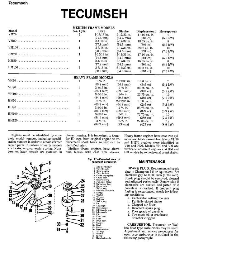 Engine Tecumseh VH70-VH100 SM pdf - Other - RedSquare Wheel Horse Forum
