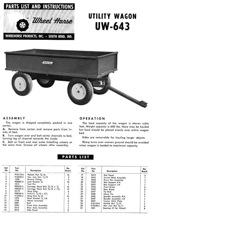 Trailer Utility wagon 1963-1964 UW-643 OM IPL SN pdf - Other