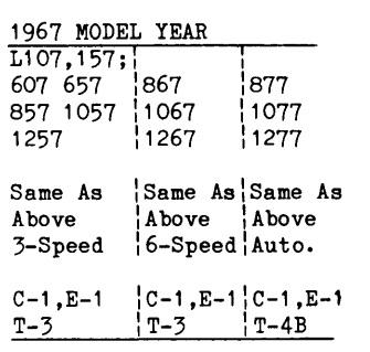 Tractor 1967 1057 & 1257 D&A OM IPL Wiring SN.pdf - 1965-1972 ...