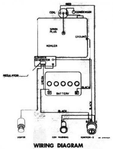 Tractor 1967 1057  U0026 1257 D U0026a Om Ipl Wiring Sn Pdf - 1965-1972