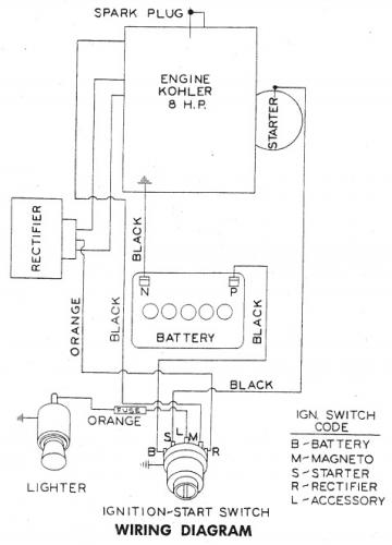 Tractor 1969 Charger V8 D U0026a Om Wiring Tpl Sn Pdf
