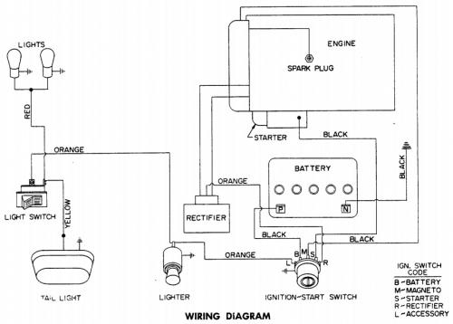 Horse Ignition Switch Wiring Diagram In Addition Wheel Horse Wiring