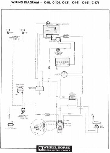 Tractor 1979 C -series Late Om Wiring Pdf