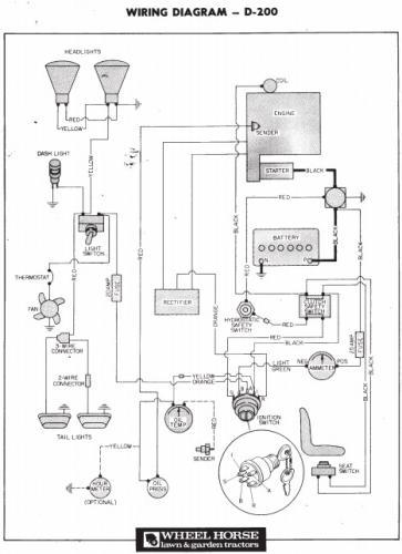 tractor 1979 d-160  u0026 d-200 auto om wiring pdf - 1978-1984