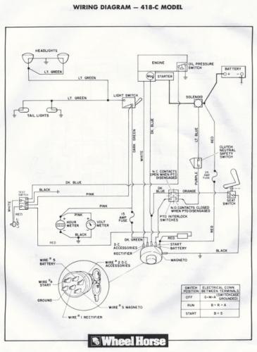 Tractor 1987 400-series Om Wiring Pdf