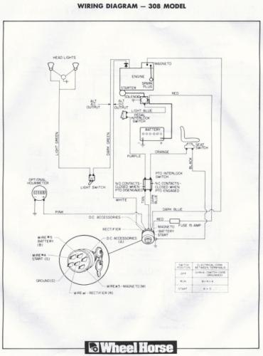 tractor 1987 300-series om wiring pdf - 1985-1990