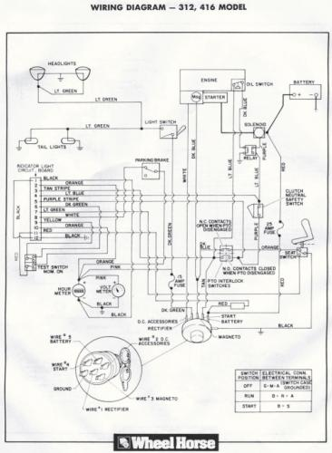 Tractor 1987 300-series Om Wiring Pdf - 1985-1990