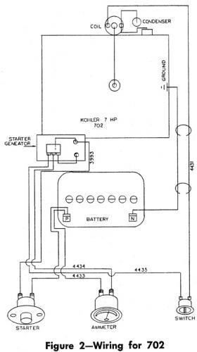 Tractor 1962 502, 552 & 702 Suburban D&A OM IPL Wiring SN ... on kohler starter motor, cub cadet solenoid wiring diagram, kohler ignition diagram, lawn mower ignition wiring diagram, kohler solenoid diagram, kubota starter solenoid diagram, cub cadet pto wiring diagram, mtd cub cadet wiring diagram, yardman solenoid wiring diagram, kohler single cylinder wiring-diagram, kohler engine diagram, john deere ignition switch diagram, kubota ignition switch wiring diagram, john deere lawn mower wiring diagram, kohler electrical diagram, kubota 1500 wiring diagram, kohler v-twin wiring, 5 wire ignition switch diagram, engine wiring diagram, cub cadet mower wiring diagram,