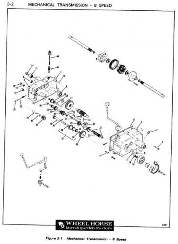 Plasmatronics pl 40 manual transmission