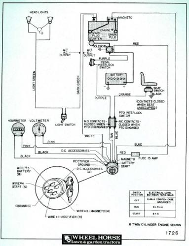 Wiring schematic for a wheel horse 211-5? - Wheel Horse Electrical