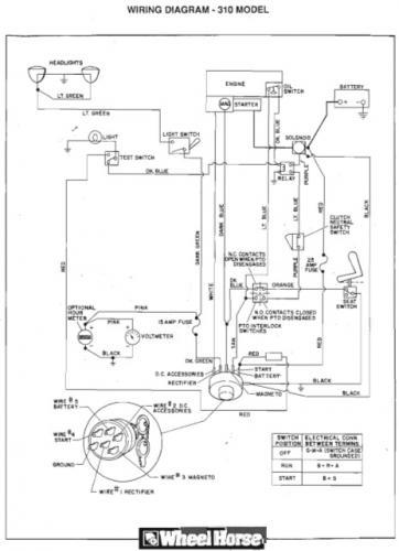 Tractor 1989 300-series 8-speed Om Wiring Pdf