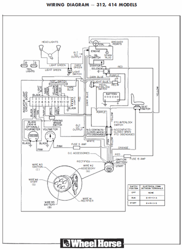Tractor 1986 400-series Om Wiring Pdf