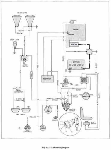tractor 1979 b  c  u0026 d-series auto sm wiring  810063r1 pdf - 1978-1984