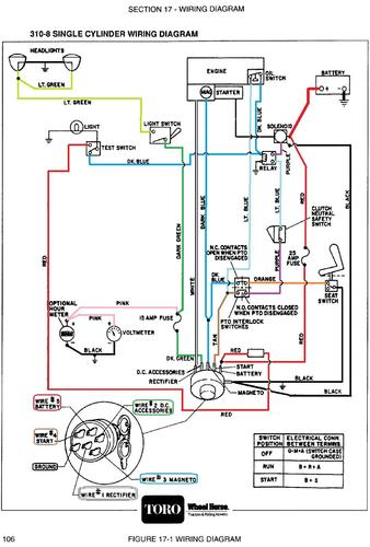 Tractor 1990 310-8 Wiring From Om Pdf