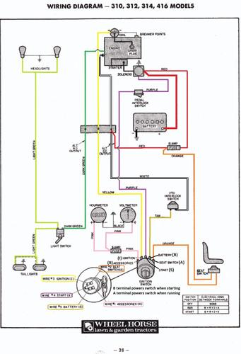 Tractor 1985 300-series Wiring Pdf - 1985-1990