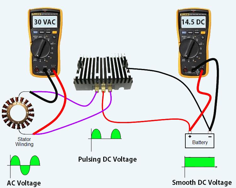 Kohler generator parts manual
