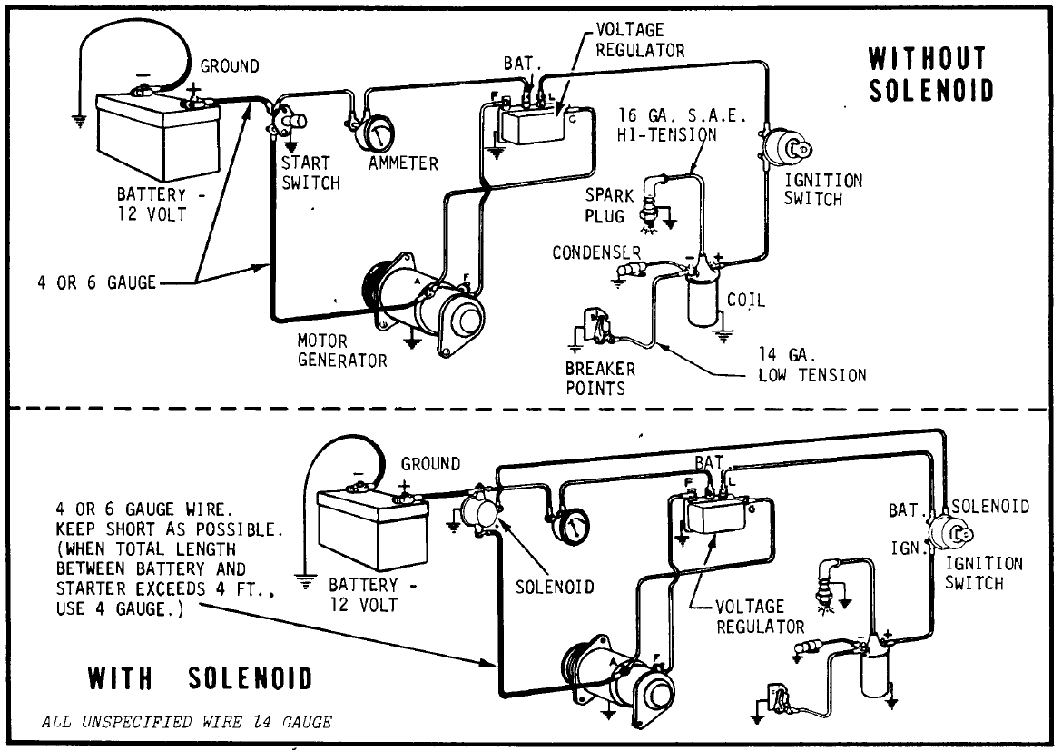 Cushman Starter Generator Wiring Diagram Not Lossing Diagrams Kohler U2022 Rh Thatspa Co Engine