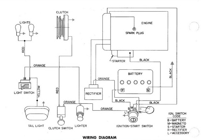 Wheel Horse 520H Wiring Diagram from www.wheelhorseforum.com