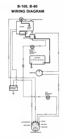 wheelhorse wiring diagram 1976 b100 wiring diagram  wheel horse electrical redsquare  1976 b100 wiring diagram  wheel horse