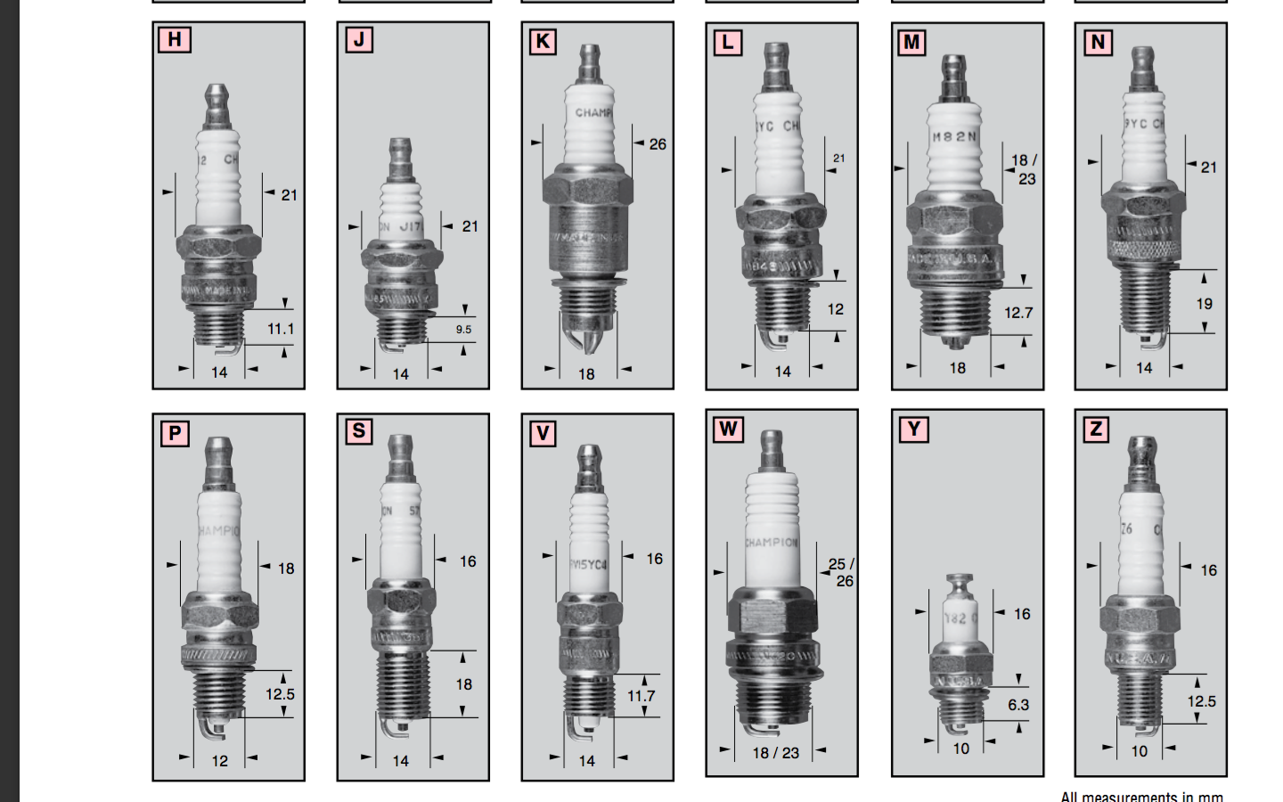 Spark plug cross reference - Engines - RedSquare Wheel Horse