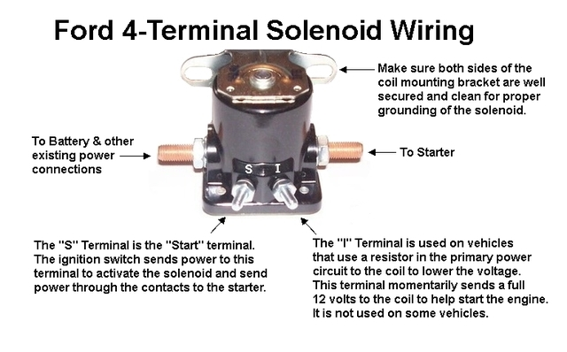 B-80 Starter Solenoid - Engines