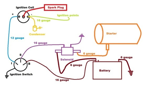 K181 Quick Start Wiring - Wheel Horse Electrical
