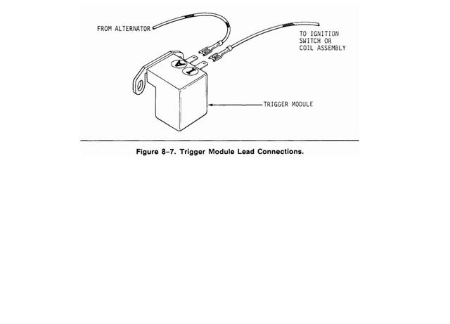 [DHAV_9290]  1971 RAIDER 12 ASSEMBLY HELP - Wheel Horse Electrical - RedSquare Wheel  Horse Forum   Breakerless Ignition Wiring Diagram      Wheel Horse Forum