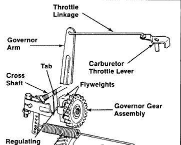 Runaway governor on K321 Kohler engine - Engines - RedSquare Wheel
