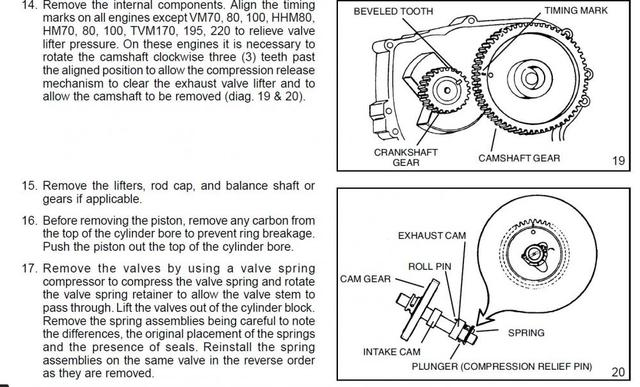 Teseh HH120 - Engines - RedSquare Wheel Horse Forum on