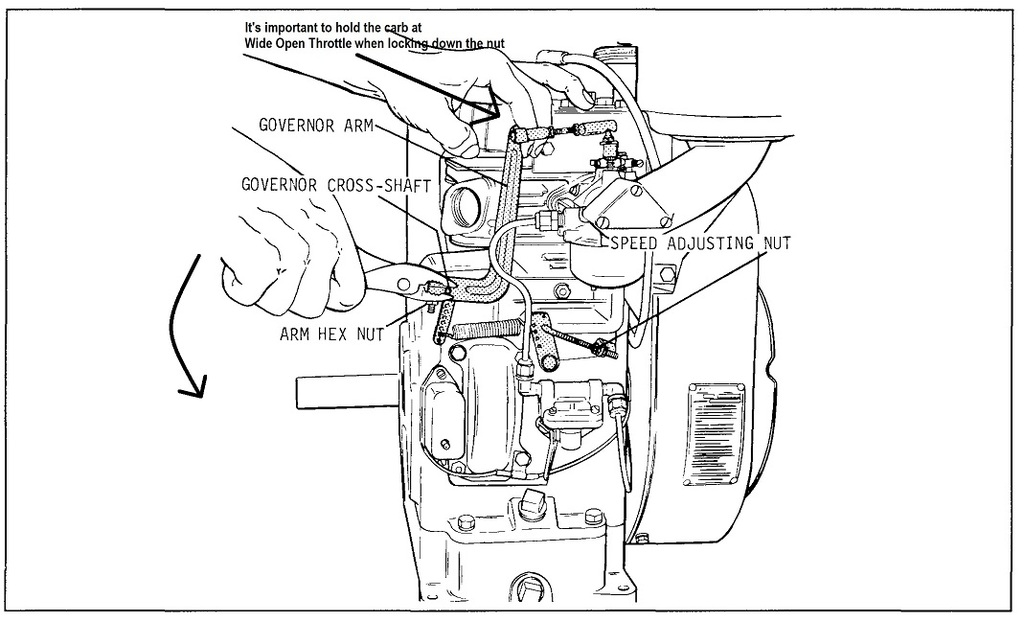 Runaway governor k-321 unsolved - Engines - RedSquare Wheel Horse Forum