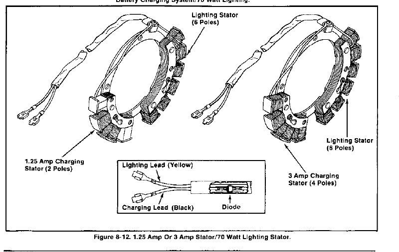 Wire Stator Wiring Diagram Kohler on